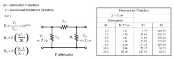 Π section attenuator resistors formula