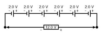 12 volts battery