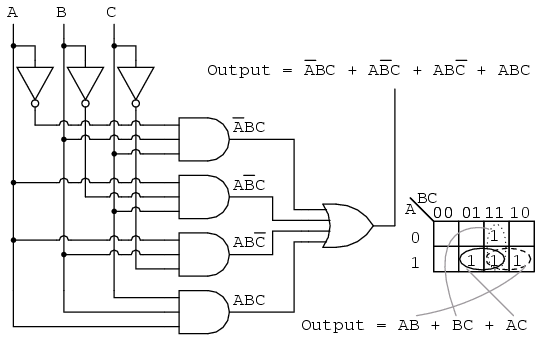 [WQZT_9871]  K Map Logic Diagram - General Wiring Diagrams | K Map Logic Diagram |  | tarnopolski.de
