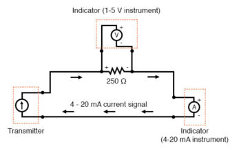 4 20 ma current loop diagram