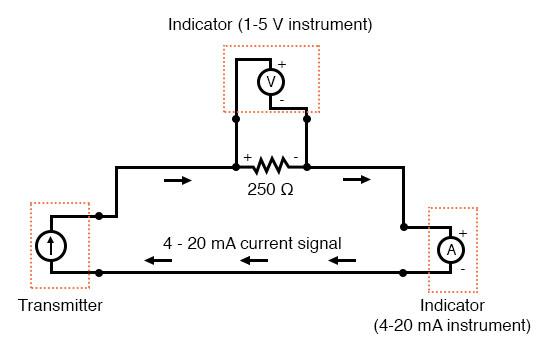 4-20 ma current loop diagram