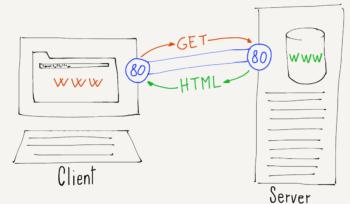 Client Server Application