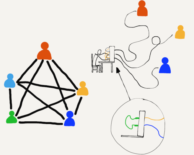 Connecting Using Telephone Operators