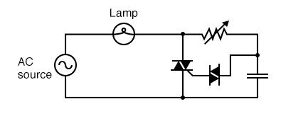DIAC improves symmetry of control
