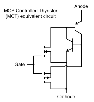MOS controlled thyristor MCT equivalent circuit