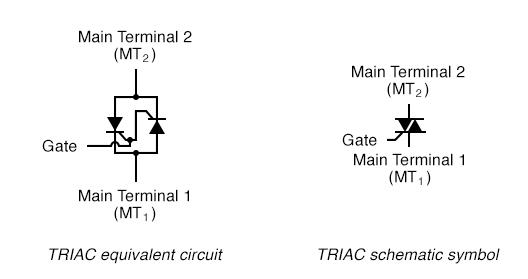 The TRIAC SCR equivalent and, TRIAC schematic symbol
