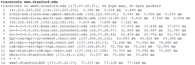 Traceroute from Michigan To Stannford