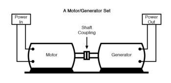 a motor generator set