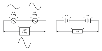 ac voltages add like dc battery voltages