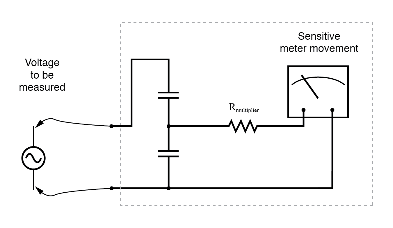 AC voltmeter with capacitive divider.