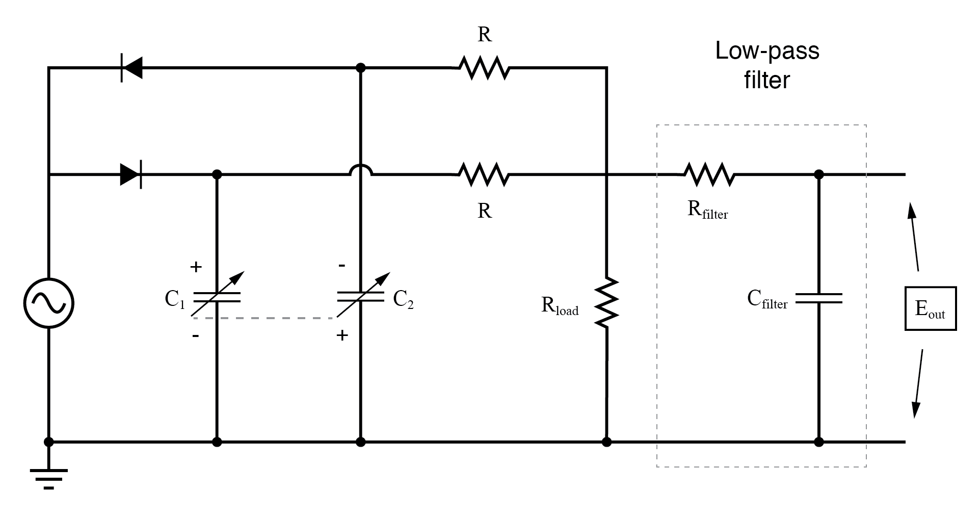 "Addition of low-pass filter to ""twin-T"" feeds pure DC to measurement indicator."