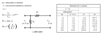 alternate form l section attenuator table