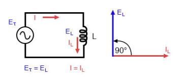 alternating current inductor circuit