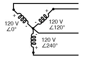 alternator y configuration