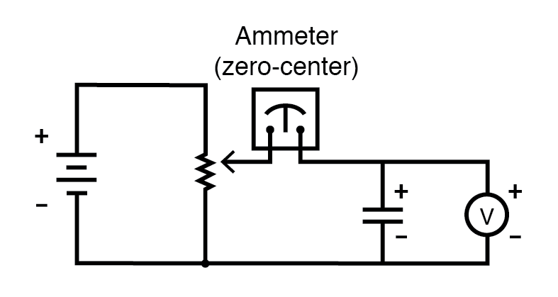 ammeter illustration