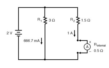 ammeters affect upon a circuit