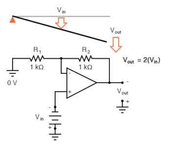 amplified output displacement