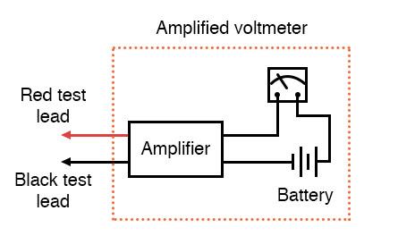 amplified voltmeter