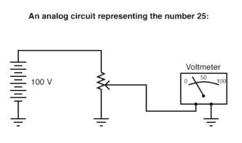 analog circuit representing the number 25