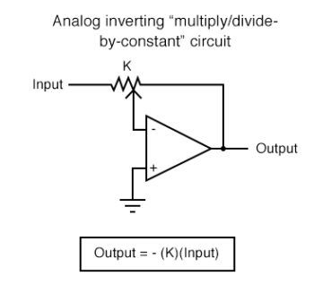 analog inverting multiply divide by constant circuit