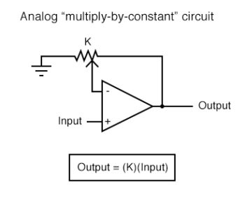 analog multiply by contant circuit