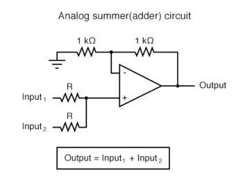 analog summer adder circuit