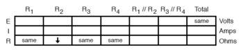 analysis on failure scenario table12