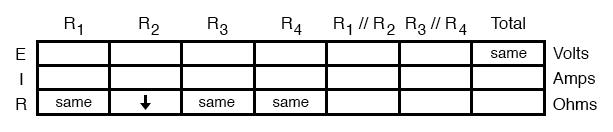analysis on failure scenario table