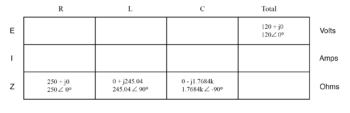 analysis table for circuit