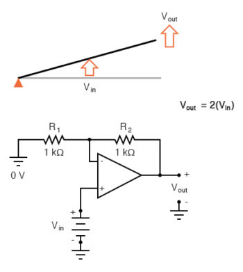 applying a positive input voltage to op amp circuit