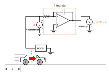 attenuating high frequency input signals