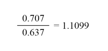 average to rms conversion factor