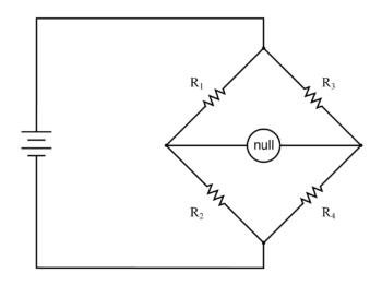 balanced bridge null or minimum