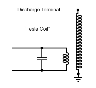 Tesla Coil: A few heavy primary turns, many secondary turns.