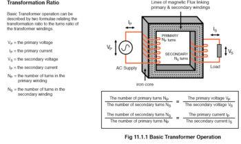 basic transformer operation