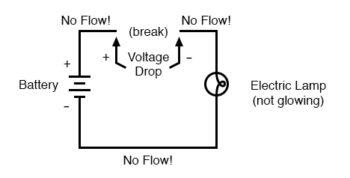battery lamp noflow