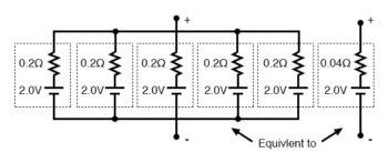 batterys internal resistance