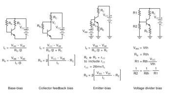 biasing equations summary