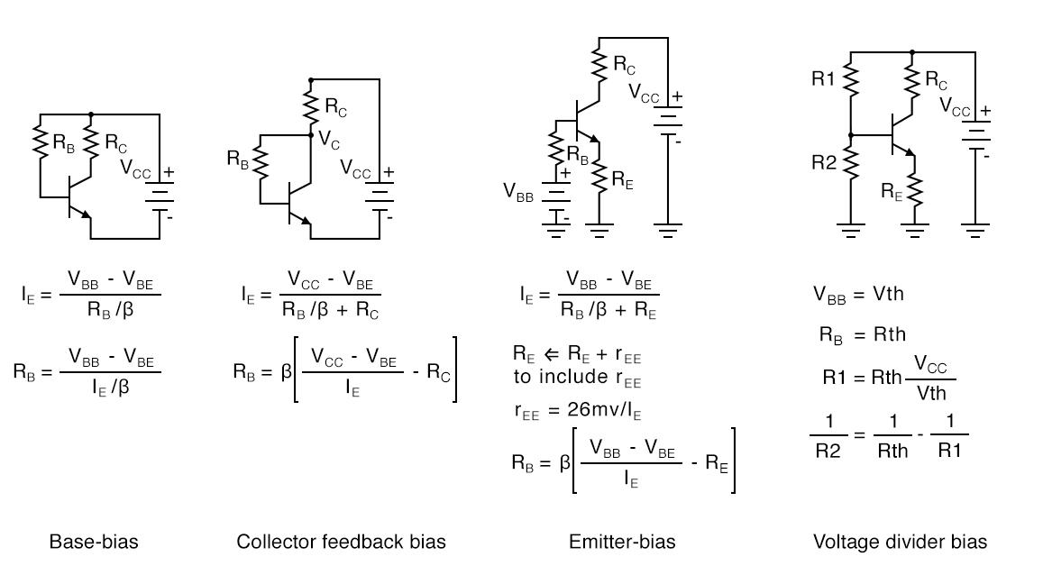 Biasing equations summary.