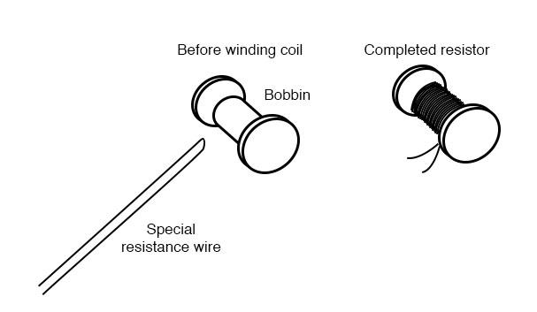 bifilar winding