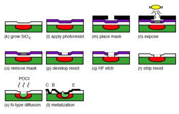 bipolar junction transistor continuation
