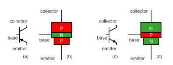 bjt transistor schematic symbol