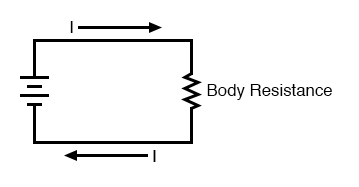 body resistance direct contact
