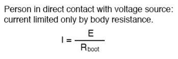 body resistance equation