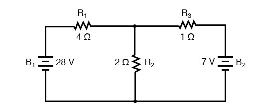 branch current method