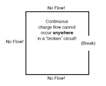 broken circuit 2