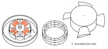 brushless fan motor 2 φ