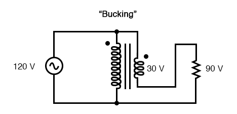 Ordinary transformer wired as an autotransformer to buck the line voltage down.