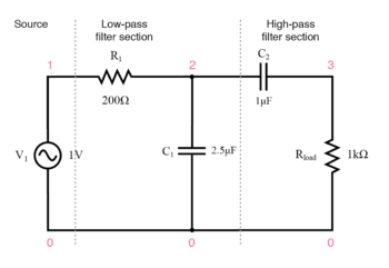 capacitive band pass filter circuit
