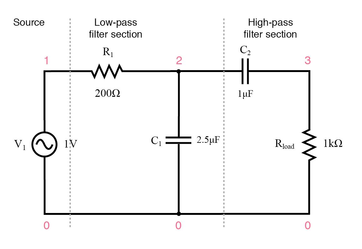 Capacitive band-pass filter.